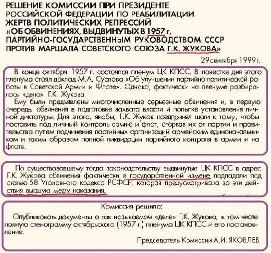 """Рішення комісії при президентові РФ з реабілітації жертв політичних репресій.""""Про звинувачення проти маршала Р. До Жукова"""""""