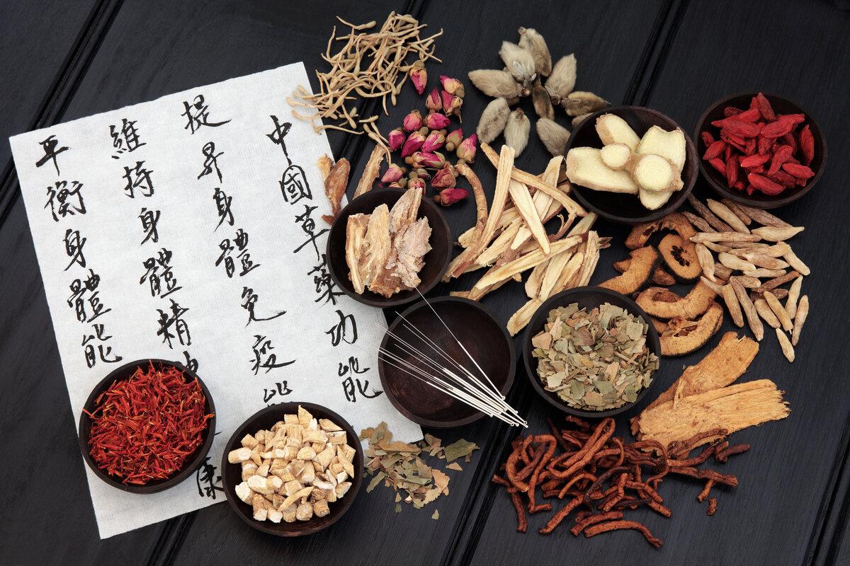 Китайська Медицина і проблема облисіння.