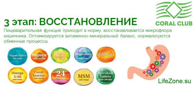 3 етап програми «Здоровий кишечник»: ВІДНОВЛЕННЯ
