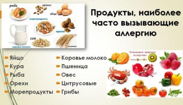 алергенні продукти
