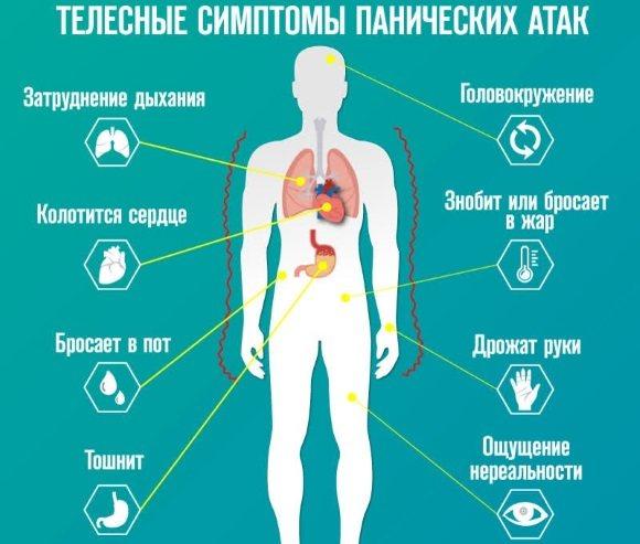 Атаракс.  Інструкція по ЗАСТОСУВАННЯ, побічні Дії, Відгуки лікарів и пацієнтів