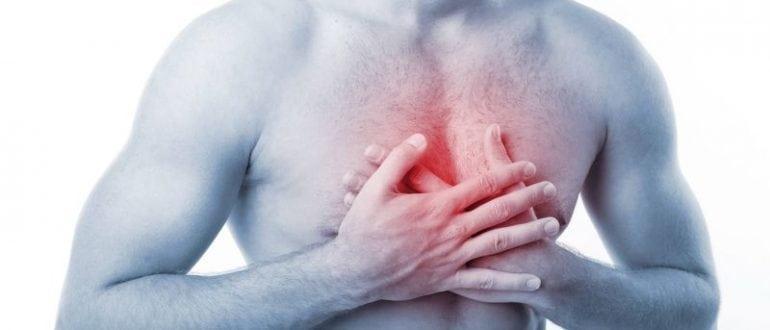 Біль за грудиною в центрі в області стравоходу