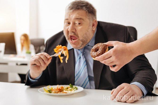 Боротьба з ожирінням