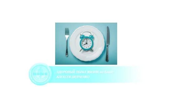 годинник на тарілці