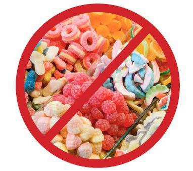 чого не можна при підвищеному цукрі