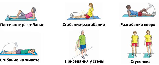 що робити при травмі коліна