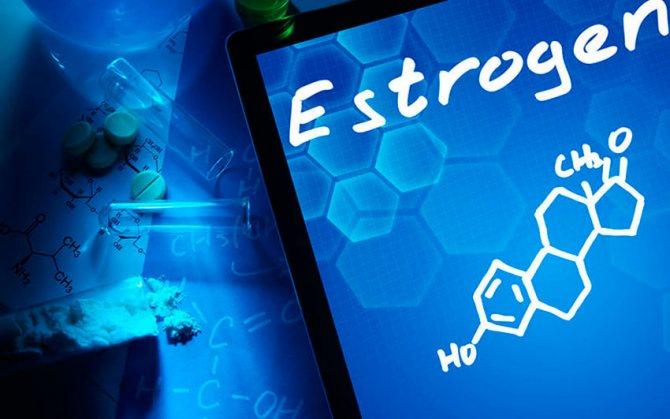 Що являються собою естрогени