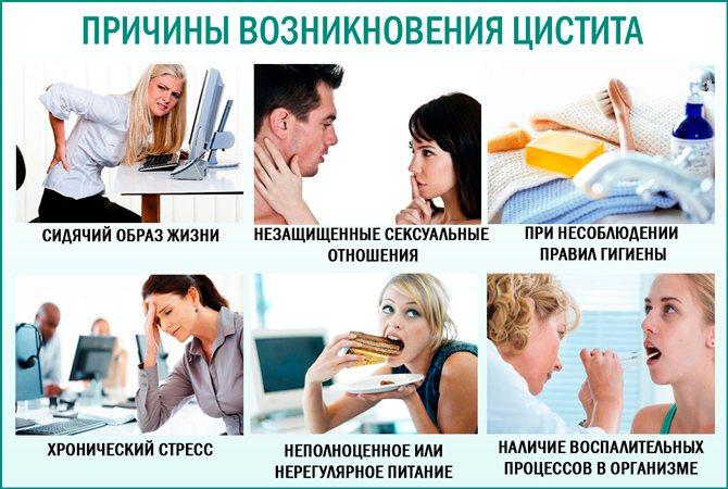 Цистит у жінок: причини появи