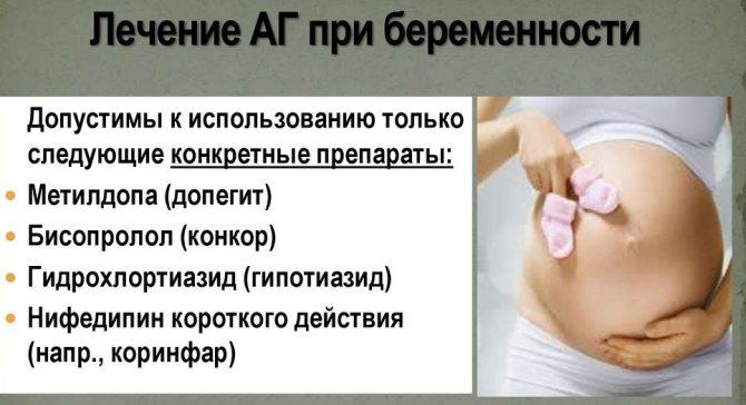 Тиск при вагітності