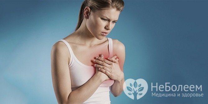 Діабетічне Ураження Судін серця проявляється переважна и сжмающімі болями за грудиною