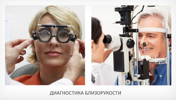 діагностика міопії