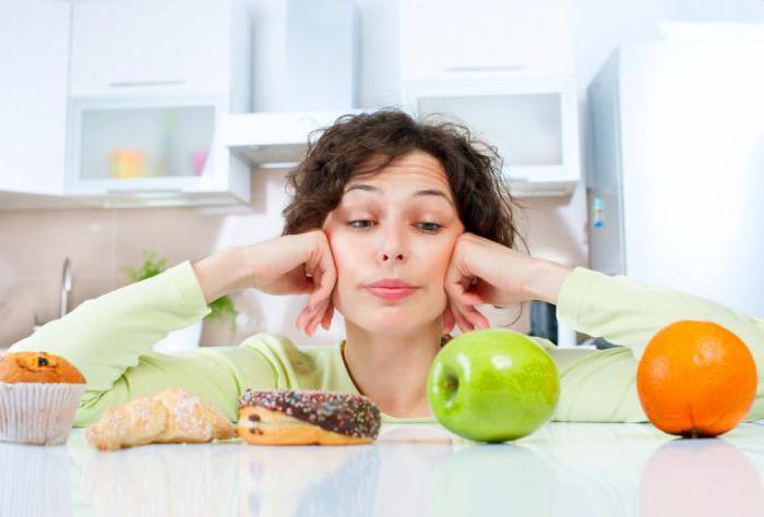 дієта 1 стіл меню на тиждень