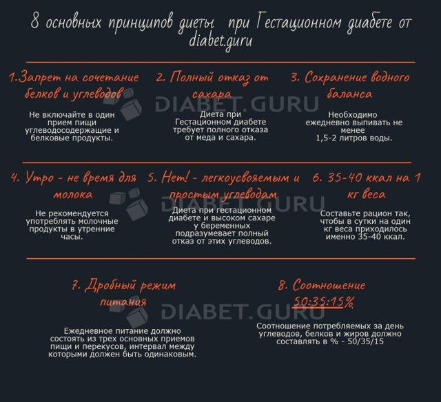 Дієта при гестаційному діабеті у вагітних, харчування при вагітності