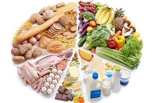 дієта при псевдомембранозний коліті