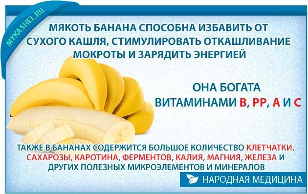 для відхаркування будинку підійдуть і Банани