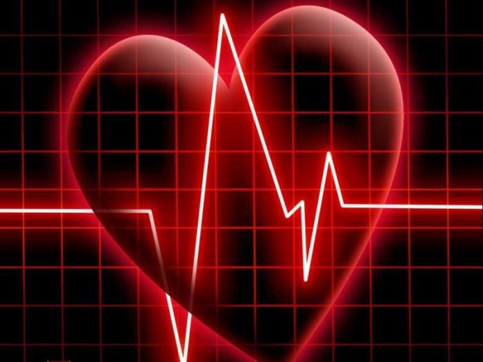 екстрасістолія серця
