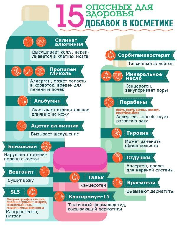 Екзема. Симптоми і лікування на ногах і руках, обличчі, в куточках губ. Народні засоби, препарати