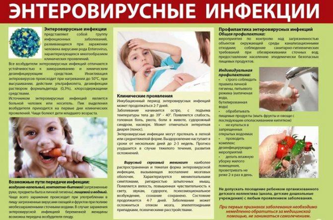 ентеровірусні інфекції