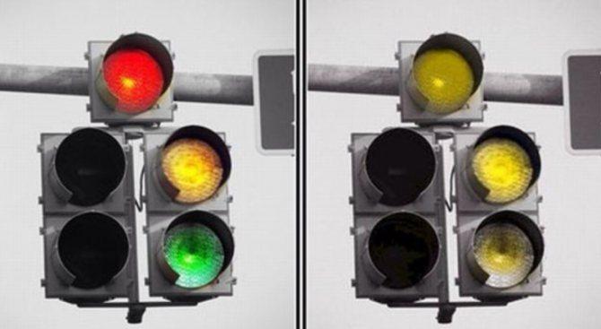 Етіологія порушення колірного зору