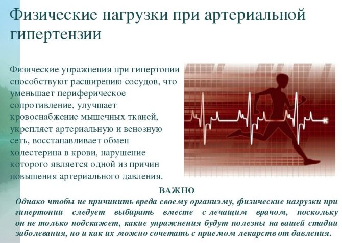 Фізичні навантаження при гіпертонії