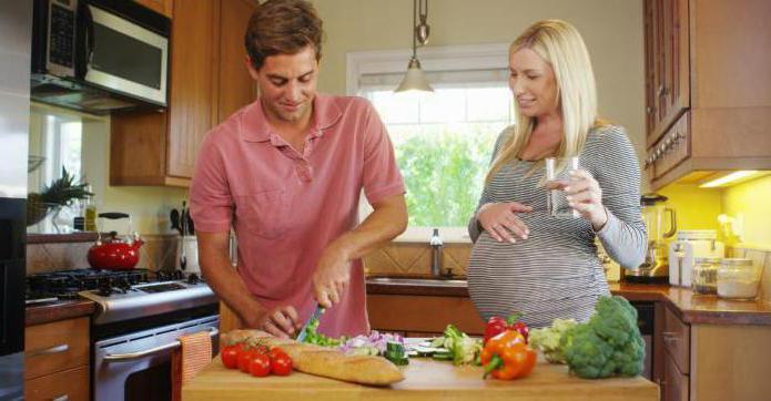 фолієва кислота 1 мг при вагітності