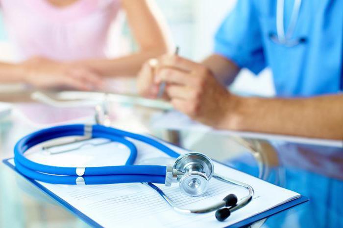гіперплазія ендометрію лікування после віскоблювання Відгуки