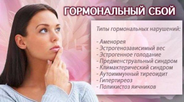 Гормональний фон у жінок: симптоми і ознаки порушення. Як перевірити, нормалізувати. Аналізи, препарати, трави