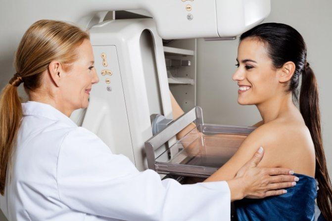 Гормональний збій у жінок. Причини, симптоми, лікування, препарати