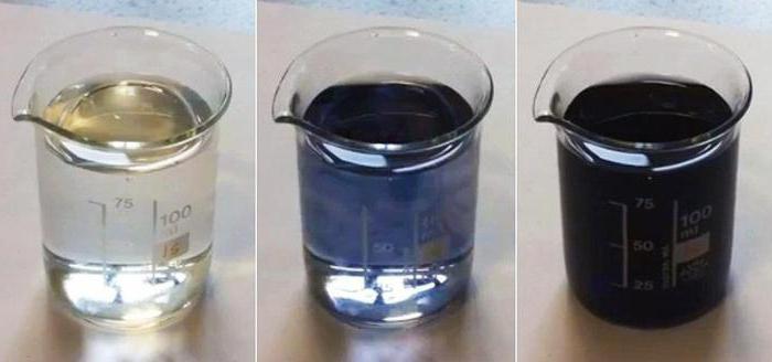 хімічна формула йоду