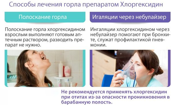 Хлоргексидину біглюконат.  Інструкція по ЗАСТОСУВАННЯ Розчин в стоматології, гінекології.  Способи! Застосування, як розводіті