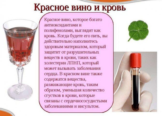 Іноді балуємо себе червоним вином