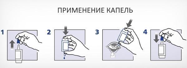 Використання крапель
