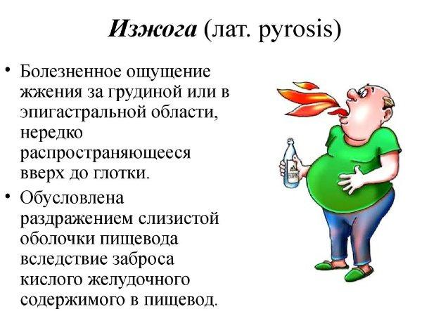 печія
