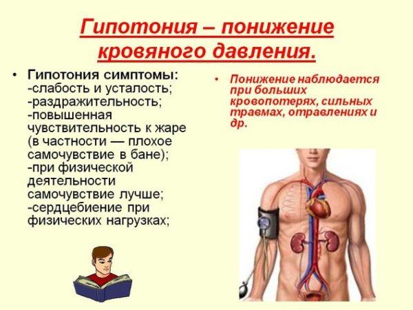 Як аскофен впливає на артеріальний тиск