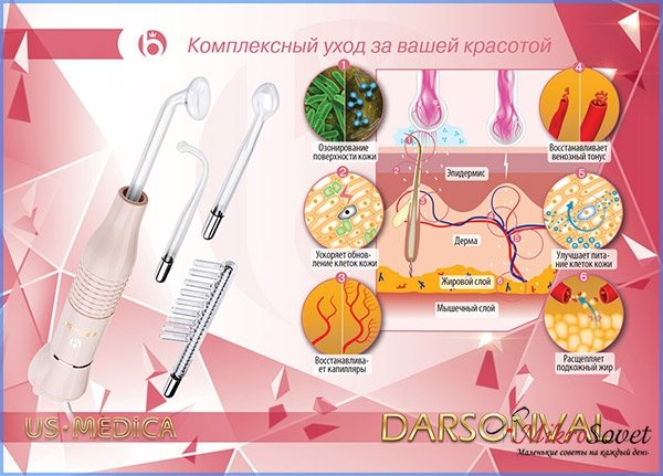 Як діє струм на шкіру дарсонваль