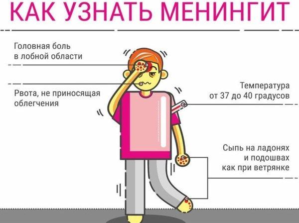 Як лікувати вітрянку у дорослих швидко і ефективно.  Стадії, схема, препарати