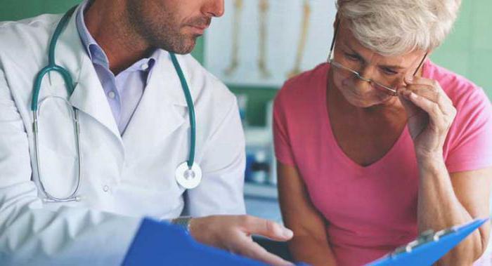 як виявляється рак сечового міхура у жінок