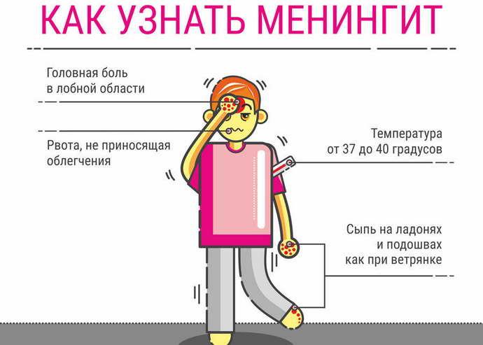 як розпізнати менінгіт