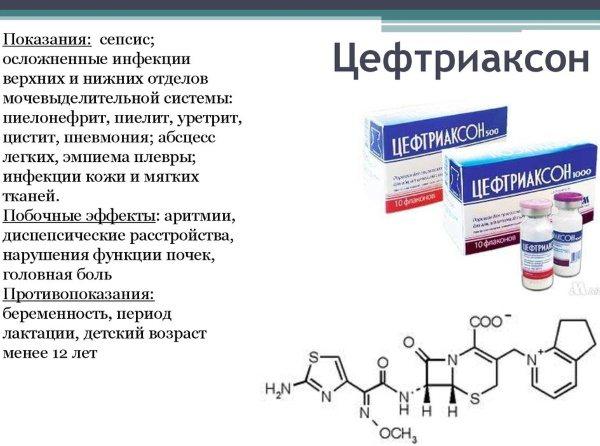 Як розводіті Цефтриаксон Лідокаїном (новокаїн), водою для внутрішньом'язового Введення ін'єкцій.  Інструкція по ЗАСТОСУВАННЯ