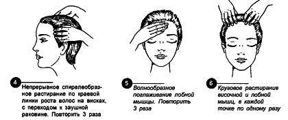 Як вилікувати лупу на голові у вигляді кірки, сухої шкіри, себореї содою, фарбою, цибулею, маслом чайного дерева
