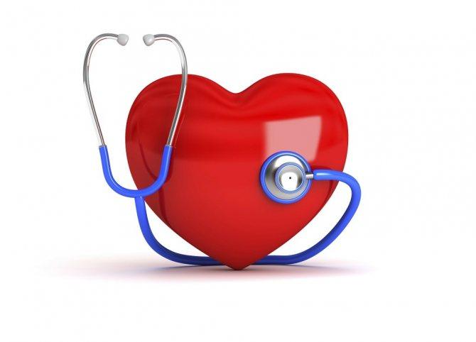 кардіогенний шок патогенез класифікація клініка лікування