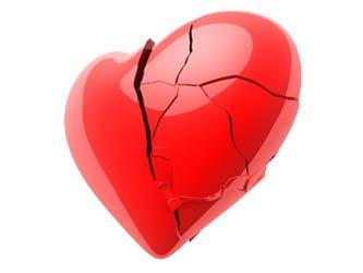 кардіосклероз