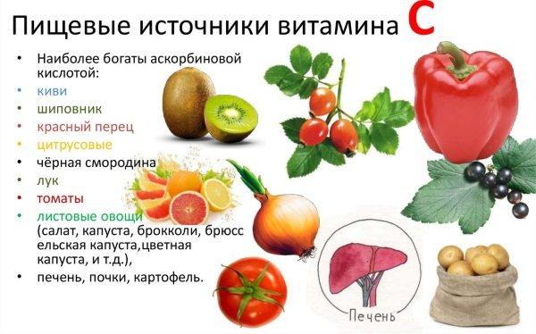 Кольпіт. Симптоми і лікування у жінок трихомонадний, кандидозний, сенільний, атрофічний, неспецифічний, хронічний, грибковий. Свічки, препарати