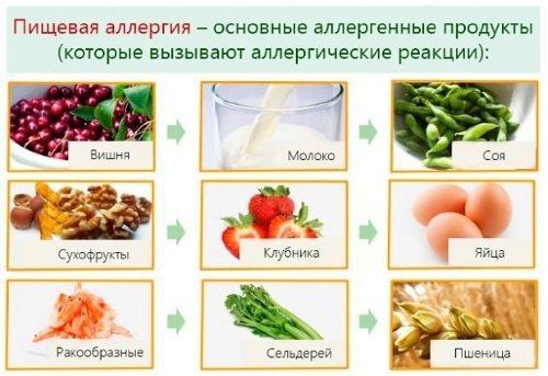 Кропив'янка: фото, симптоми і лікування у дорослих, дітей. Як виглядає алергічна, ідіопатична, гостра, хронічна, холодова. Препарати, дієта, мазі