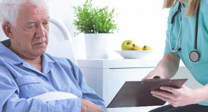 лікування хронічної серцевої недостатності