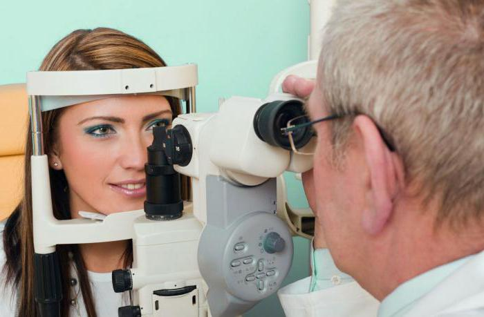 лікування порушення акомодації ока