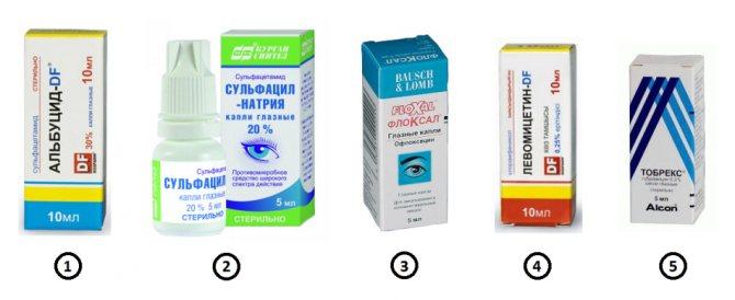 Ліки для лікування кон'юнктівіту