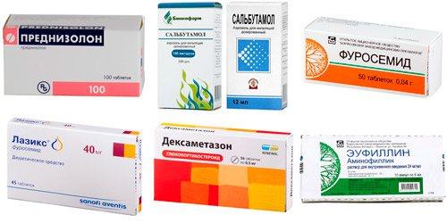 ліки для невідкладної допомоги: Преднізолон, сальбутамолу, Фуросемид, Лазикс, Дексаметазон, Еуфілін