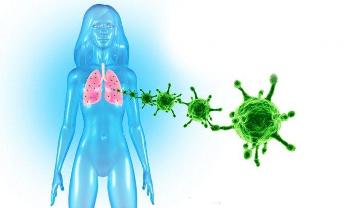 Лімфаденопатія: класифікація, ознаки та лікування