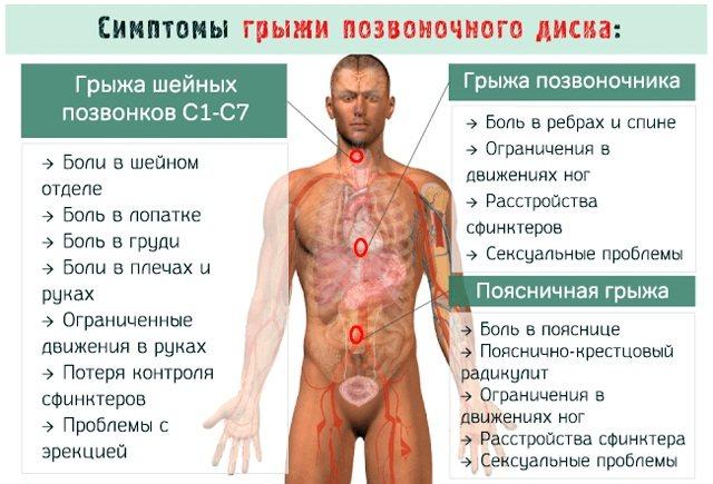 Мануальний терапевт. Що лікує у дорослих, дітей, що робить